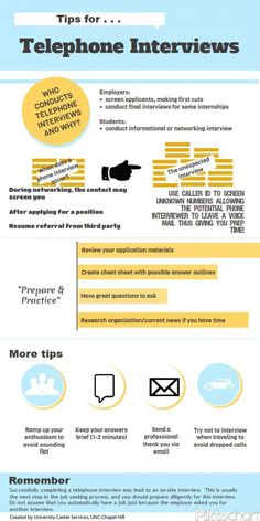 Tips for phone interviews infographic by UNC Chapel Hill UCS