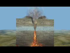 Krajinou třetihorních sopek - YouTube Volcanoes, Czech Republic, Landscape, Youtube, Scenery, Volcano, Bohemia, Youtubers, Corner Landscaping