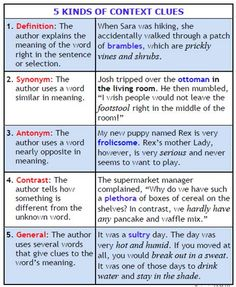 Vocablogic: Context Clues