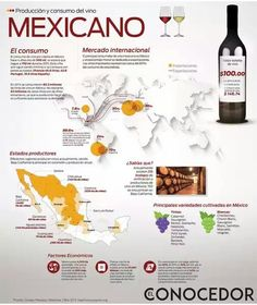 Vino Mexicano.