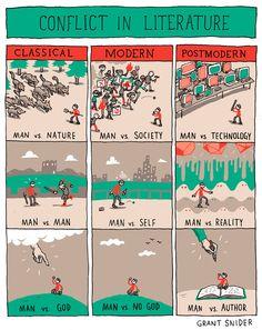 thethinkingdreamer: classicpenguin: incidentalcomics: Conflict...