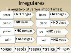B1 - Imperativo negativo - Verbos irregulares (y coincidencia con el presente de subjuntivo)