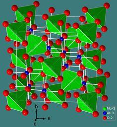 Ceyhun Kirimli online: CDTI'ın geliştirdiği spinel teknolojisi ile araçla...