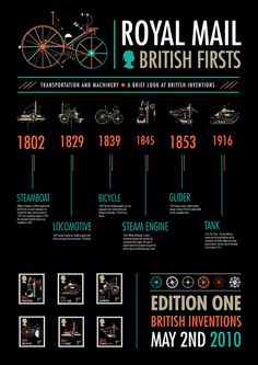 Royal Mail   British first stamps england   SPC