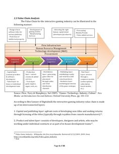 Business plan template business analysis plan template sample value chain analysis gaming industry wajeb Gallery