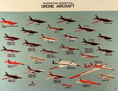 Drones- Neat poster!