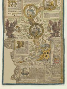 Robert Peril - Stamboom van Karel V en het Habsburgse Huis