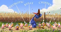 Pixar Shorts, Bullying, Bird, Outdoor Decor, Animals, Animales, Animaux, Birds, Animal