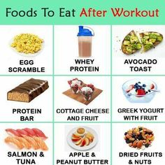 After workout meals