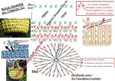 Crochet basket diagram tutorials ideas for 2019 Crochet Edging Patterns, Chunky Knitting Patterns, Cable Knitting, Crochet Yarn, Crochet Stitches, Cotton Cord, Crochet Videos, Drops Design, Knitted Bags