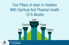 Five Pillars of Islam In Relation With Spiritual And Physical Health Of A Muslim