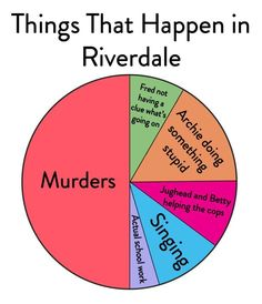 """Are 13 Charts You'll Only Get If You Love """"Riverdale"""" Things that happen in Riverdale: Murder.Things that happen in Riverdale: Murder. Memes Riverdale, Bughead Riverdale, Riverdale Funny, Riverdale Archie, Riverdale Movie, Watch Riverdale, Funny Quotes, Funny Memes, Jokes"""