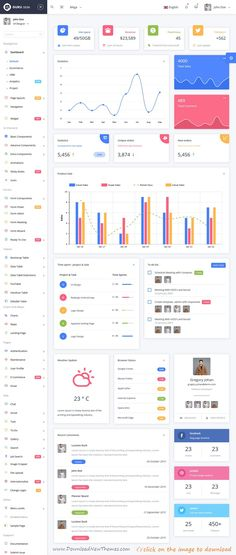 Kpi Dashboard Template Excel Download Free  Dashboard Template