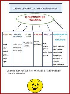 QUINTA A - QUINTA B - Anno scolastico 2012 / 2013: MAPPE CONCETTUALI E SCHEMI PER STUDIARE LA GEOGRAFIA