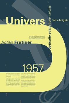 100 Best Typefaces (10): First type system starting with the regular font from which all other fonts derived