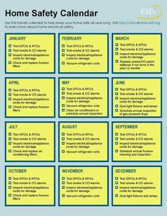 home safety checklist patricia patrick guardians safety