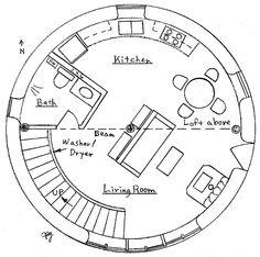 roundhhouse