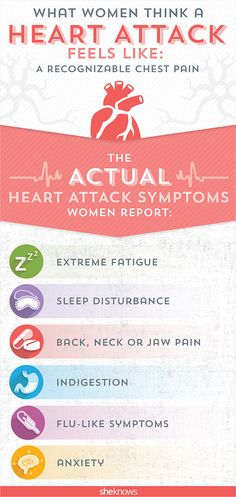 What you need to know about women & heart attacks after Carrie Fisher's death.  Heart attack symptoms in women differ than those of men. Almost half reported no chest pains...