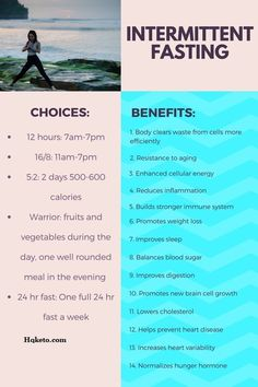Want to know more about Intermittent Fasting? My Simply Unique has a FREE Intermittent Fasting Workbook to help you go step by step! How can I drop 20 pounds fast? Diet Plans To Lose Weight, Weight Loss Plans, Ways To Lose Weight, Weight Loss Challenge, Weight Loss Journey, Weight Gain, Best Diet Plan, Healthy Diet Plans, Healthy Meals