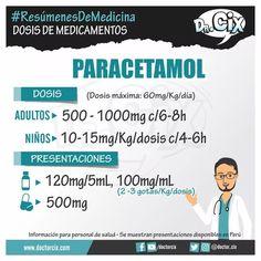 Medicine Student, Med Student, Med School, Pharmacology, Dental, Medical, Science, Memes, Tips