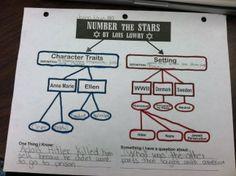 Keys to literacy (keystoliteracy) on pinterest.