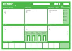 Technology Innovation Template. Event Management, Project Management, Change Management, Marketing Plan, Sales And Marketing, Design Thinking, Innovation Strategy, Innovation Models, User Experience Design