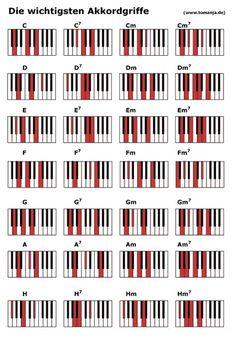 Musik Akkorde