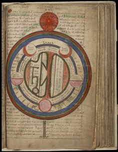 Liber Floridus (Book of Flowers)| Medieval encyclopedia | 1090-1120 AD | Map of the Earth | The paths of the Sun and Moon surround the map | Phases of the Moon are shown