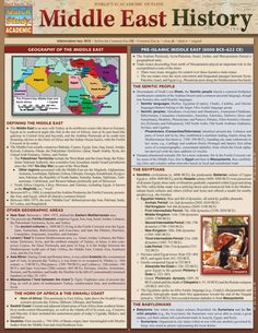 Middle East History Laminated Reference Guide