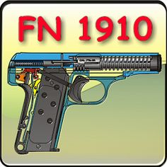FN Browning pistols 1910 & 1922