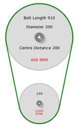 Calculadora de RPM y longitudes en correas de transmisión