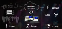 WeVideo - Collaborative Online Video Editor in the Cloud- free- great for creating transfer tasks artifacts