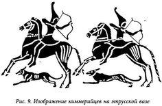 6. Киммерийцы. В. Янович.Великая Скифия. История докиевской Руси.