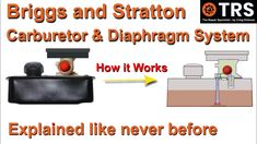 Briggs and Stratton Carburetor (How it Works) - 'Unique View' - by Craig... It Works, Engineering, Unique, Technology, Nailed It