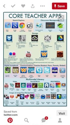 Core Teacher Apps - Two Wonderful Visual Lists of Educational iPad Apps for Teachers and Students ~ Educational Technology and Mobile Learning Teacher Tools, Teacher Resources, Teacher Apps, Teacher Librarian, Primary School Teacher, Teacher Organization, Learning Apps, Mobile Learning, Learning Skills