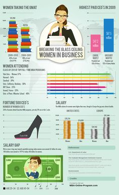 Breaking the glass ceiling: women in business. We've come a long way. women in business, women business owners Business Grants, Business Tips, Business Women, Online Business, Business Infographics, Business Leaders, Business Stories, Creative Infographic, Social Business