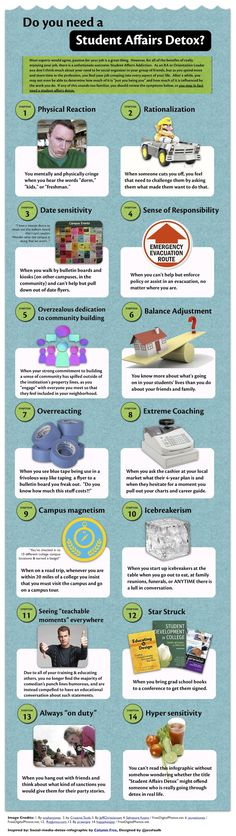 This infogrpahic provides a list of things that may mean you need a detox from college students. This infographic is geared towards R.A's who are near