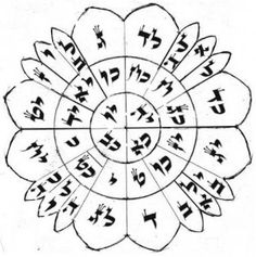 http://herbalwitchcraft.com/blog/2012/03/13/sun-talismans/