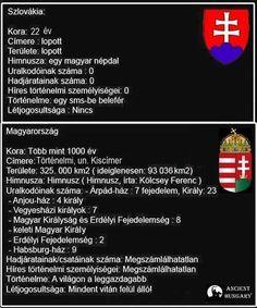 (y) Hungary, Haha, My Life, Writer, Culture, Funny, Minden, Creative, Anime