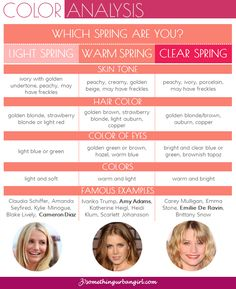 Summary chart about the three Spring seasonal color palettes: Are you a Light Spring, a Warm Spring or a Clear Spring woman?