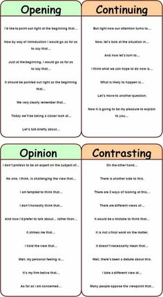 Useful Phrases: Opening, Continuing, Opinion, Contrasting, Agreement… Essay Writing Skills, English Writing Skills, Academic Writing, Teaching Writing, English Vocabulary, Ielts Writing Task 2, English Prepositions, Improve Vocabulary, Academic Vocabulary