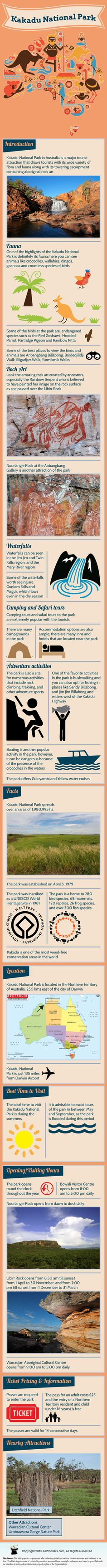 Kakadu National Park Infographic showing facts and information about the Park in Australia. Know about its Location, Best time to visit, nearby attractions and more. Kakadu National Park, National Parks, Australia Travel, Australia 2018, Australian Continent, Exotic Places, Largest Countries, Small Island, Papua New Guinea