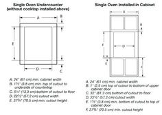 plans to build a wall oven cabinet Oven Cabinet, Build A Wall, Single Oven, Floor Plans, How To Plan, Building, Image, Home, Ideas