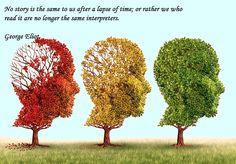 εξέλιξη σκέψης