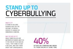Great information on Cyber Bullying! Share with parents!!