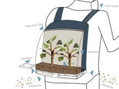 Delft University students put a living plant in a backpack to act as a portable air purifier. Horticulture, Masque Anti Pollution, Portable Air Purifier, Plant Bags, Designer Backpacks, Green Building, Innovation, Nature, Creative
