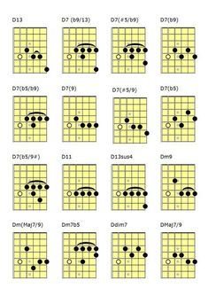 Good guitar tips 4459 Free Guitar Chords, Guitar Chords And Scales, Guitar Tabs Songs, Music Theory Guitar, Music Chords, Guitar Chord Chart, Music Guitar, Playing Guitar, Learn Guitar Beginner