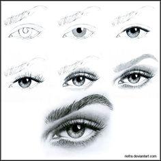 Tutoriel Eye par riefra sur deviantART 2061