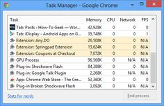 How To Manage Chrome's Memory Usage With The Great Suspender