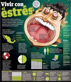 Vivir con estrés #infografia.  http://www.farmaciafrancesa.com/main.asp?Familia=189=246=familia=1=223